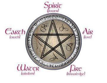 the pentacle elements